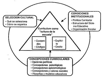 Planificación Interdisciplinaria, unaidea. (1/2)